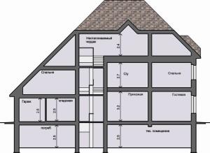 Проект дома в фахверковом стиле Рейн, Разрез 1