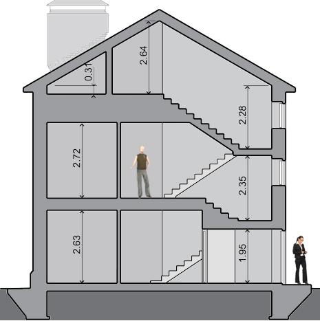 Разрез по дому, проект Ворскла - Проект дома на склоне