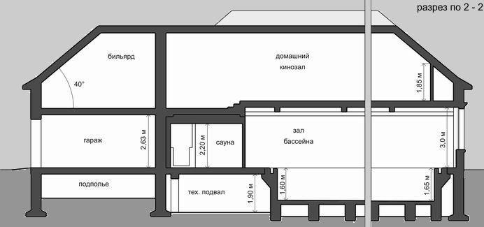 проект Потомак - проект дома с террасами