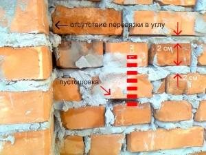 Надзор самостоятельно. Кладка стен из кирпича, контроль швов.