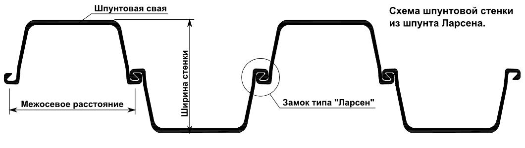art_shpunt-larsena-stenka1