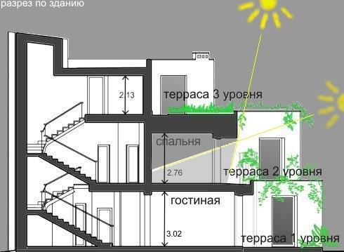 Проект дома с плоской кровлей, панорамными окнами и террасами - проект Эбро, разрез