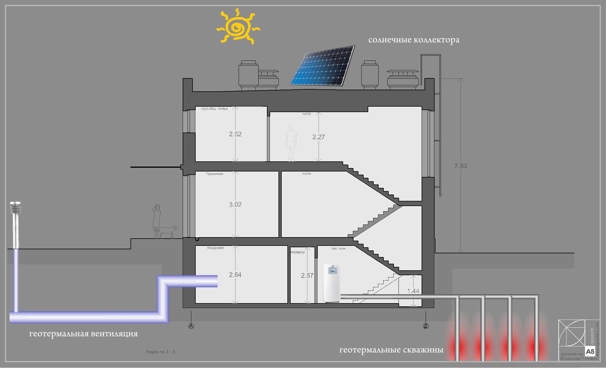 Проект дома с плоской кровлей, террасами и панорамными окнами - проект А8, Разрез